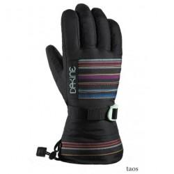 Перчатки Dakine Omni Glove